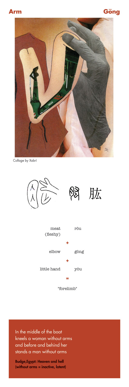 Chinese character arm - gong