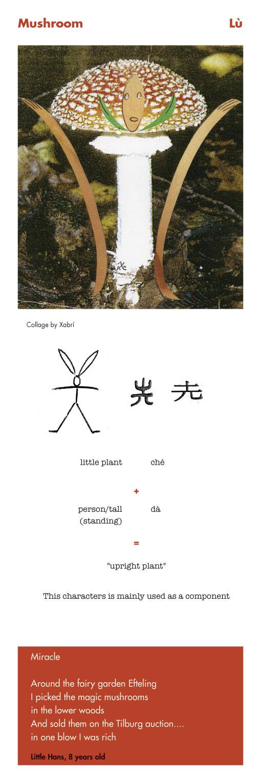 Chinese character mushroom -lu